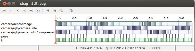 KTP Dataset